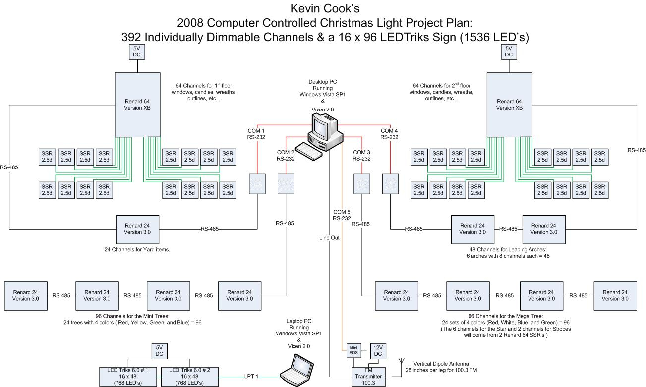 Led String Wiring Diagram Electrical Diagrams C9 Christmas Light Get Free Image About Lights Collection Sample