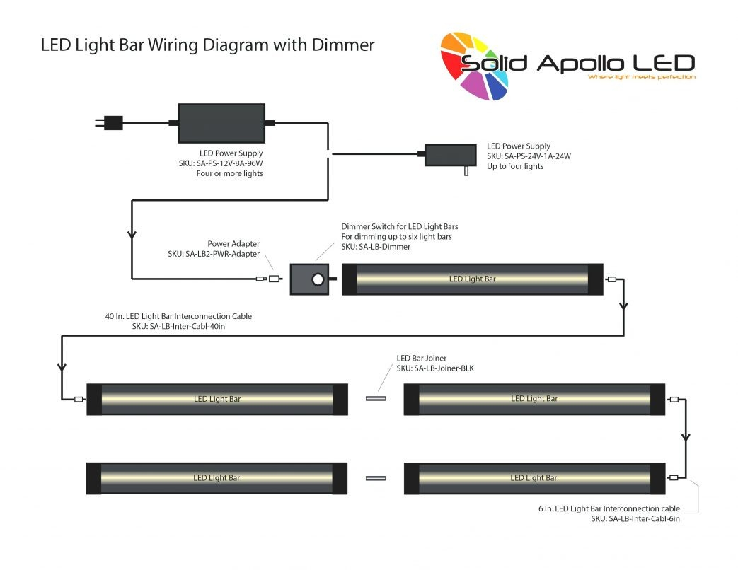 led light wiring diagram Download-Led Light Bar Wiring Harness Diagram Inspirational Led Light Bar Wiring Diagram Delightful Diagrams Circuit and 7-b