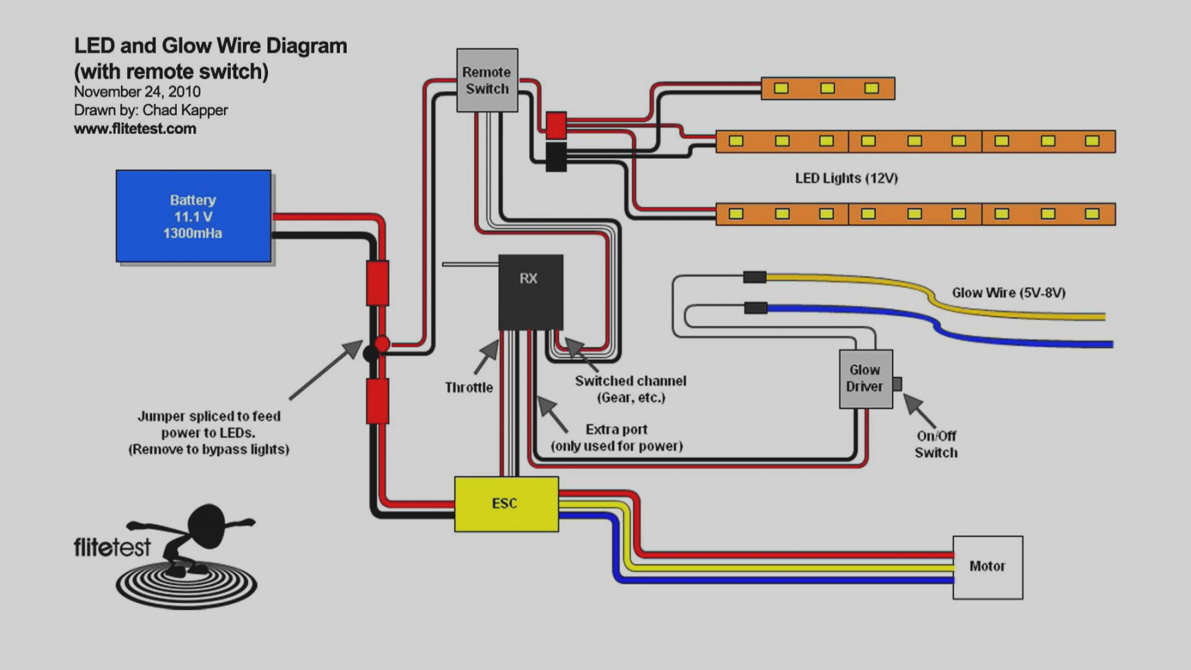 led light wiring diagram Download-Wonderful Led Strip Light Wiring Diagram Luxury Agnitum Me 19-s