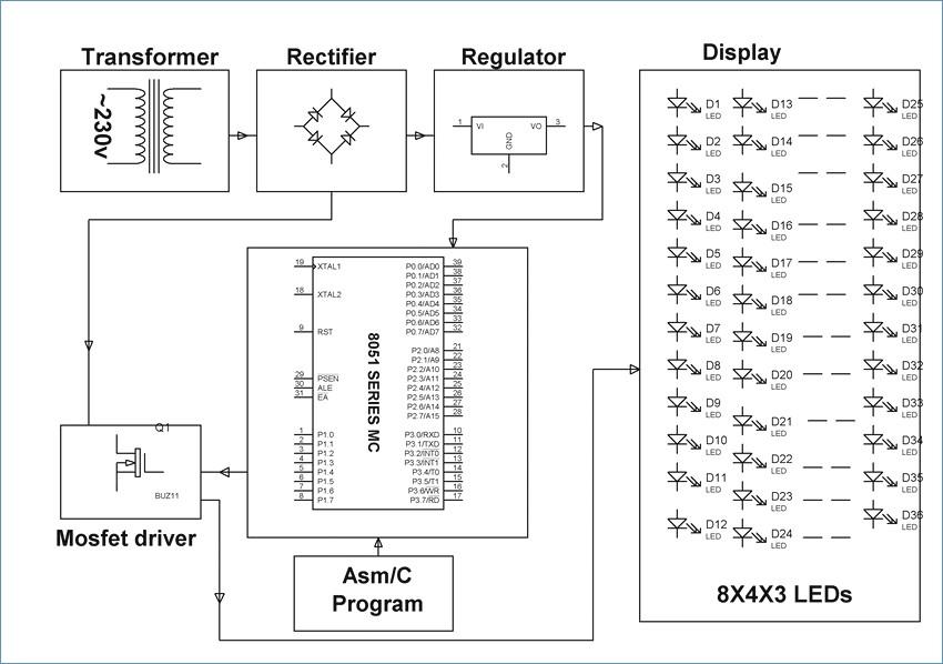 led street light wiring diagram Download-Led Wiring Diagram 12v wiring diagram ponents 7-m