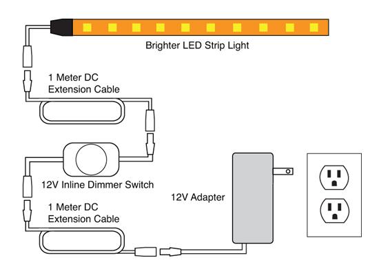 led strip light wiring diagram Download-Installing Led Tape Light Direct Wire Unique Hook Up Led Strip Lights Step 1 Pre Installation 16-k