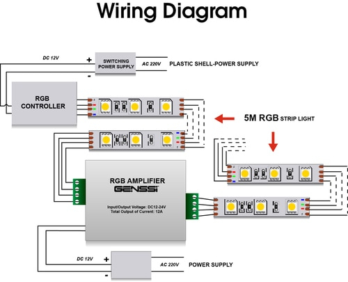 led strip light wiring diagram Download-RGB LED Strip Amplifier Repeater 8-g