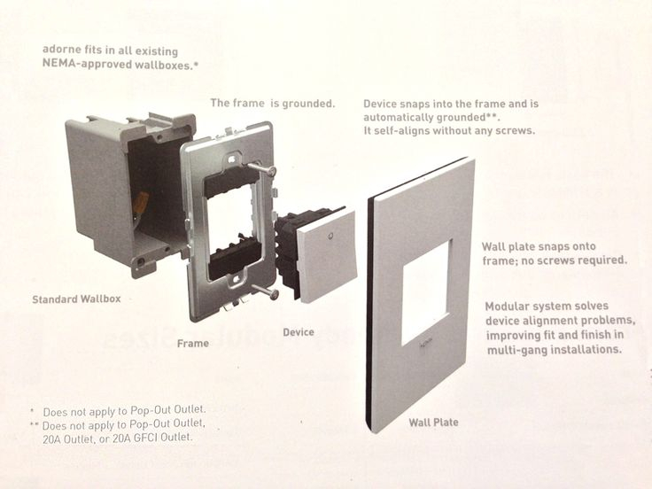 legrand adorne wiring diagram Collection-Legrand adorne Diagram for wall plates and switches or dimmers 10-g