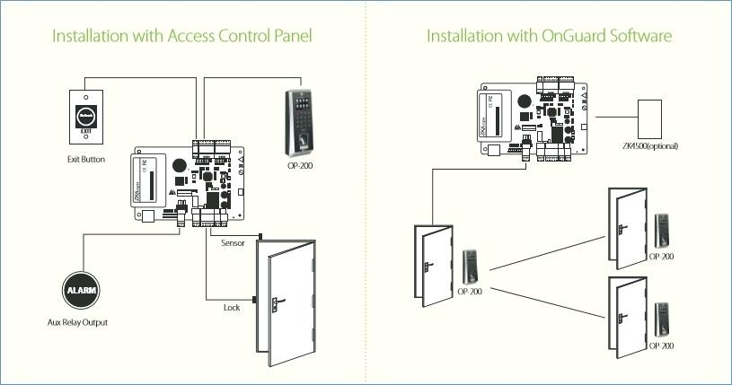 Hid Door Access Control Wiring Diagram Trusted Wiring Diagram