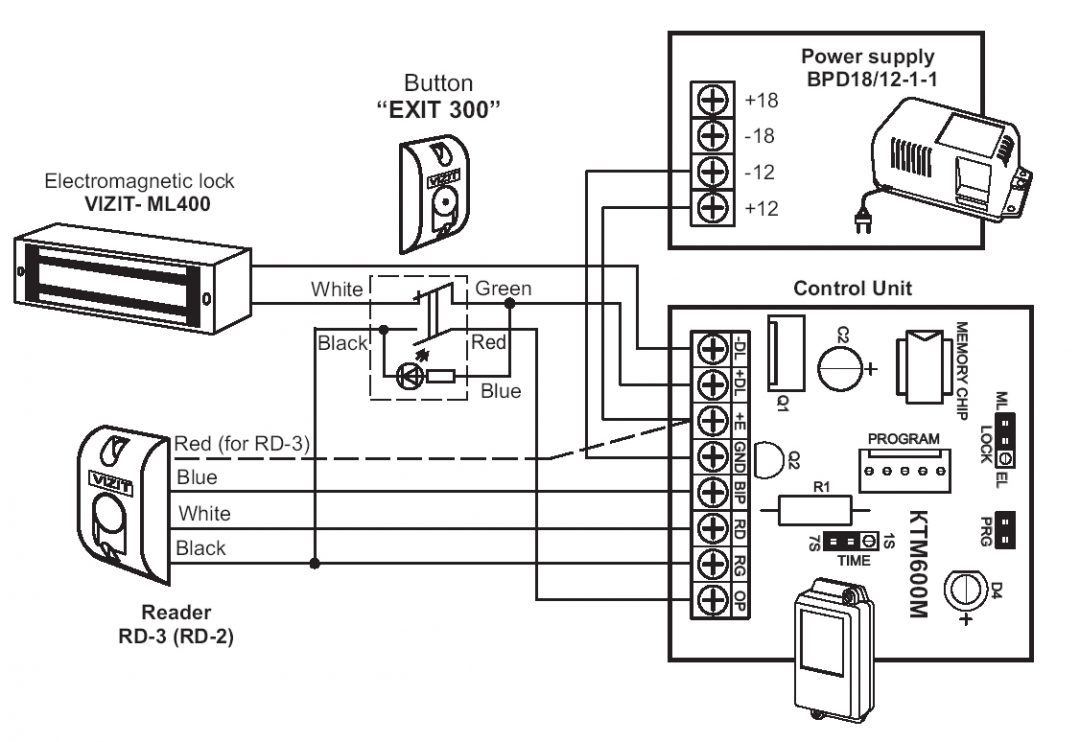 lenel access control wiring diagram sample