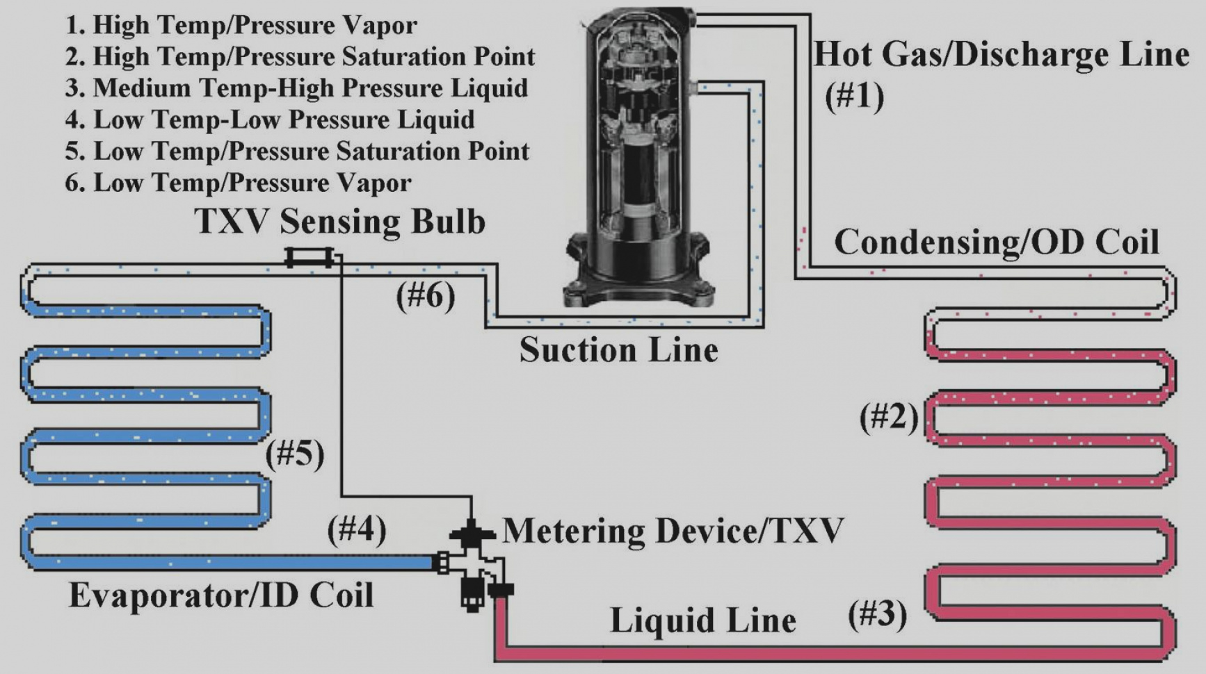 Lennox Furnace Thermostat Wiring Diagram Collection