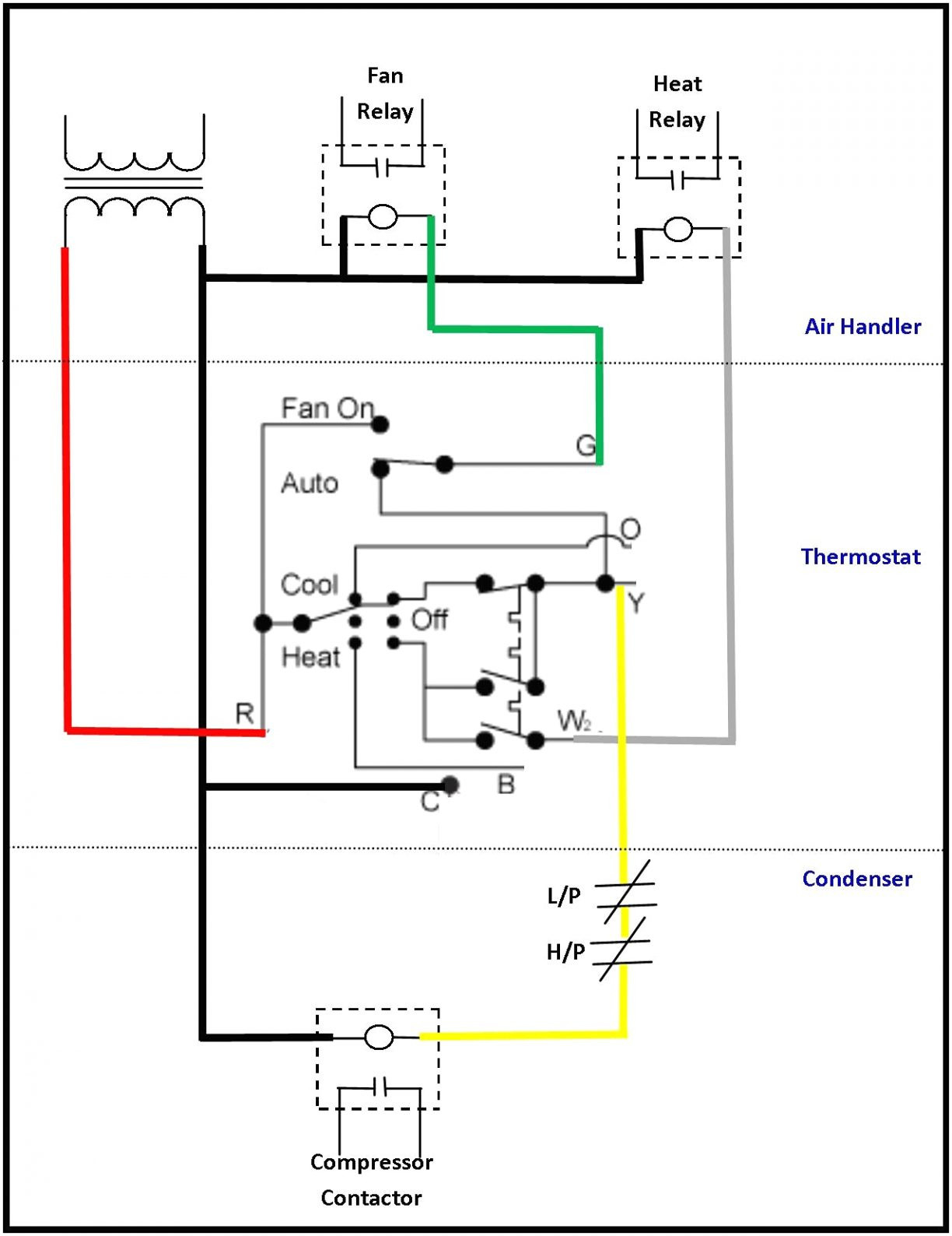 lennox wiring diagram Download-Wiring A Ac Thermostat Diagram Save Air Conditioner Thermostat Wiring Diagram Air Conditioner Thermostat 15-o