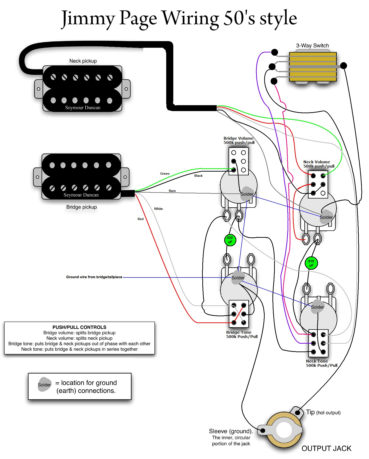 Wiring Diagram For Epiphone Dot Studio | Schematic Diagram on