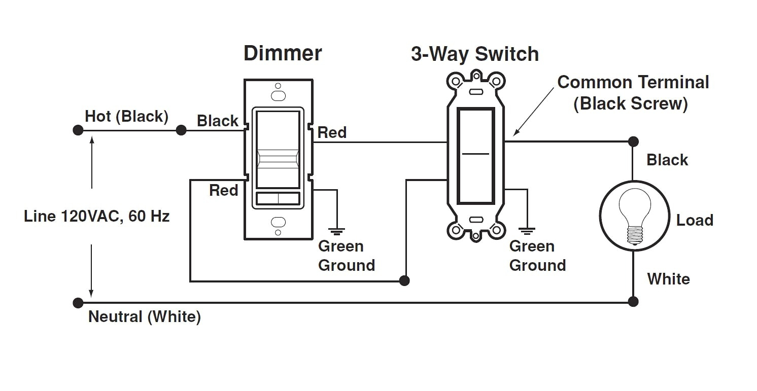leviton 3 wire dimmer switch wiring diagram find wiring diagram u2022 rh empcom co