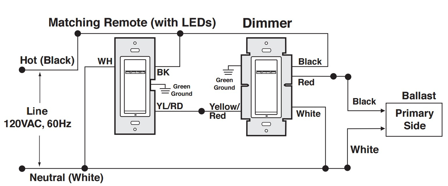 Leviton 3 Way Dimmer Switch Wiring Diagram Collection | Wiring ...