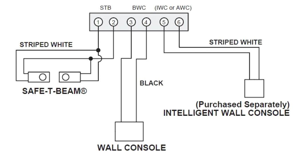 liftmaster wiring diagram Download-Lift Master Garage Door Opener Wiring Diagram Diagrams Mesmerizing 1-o