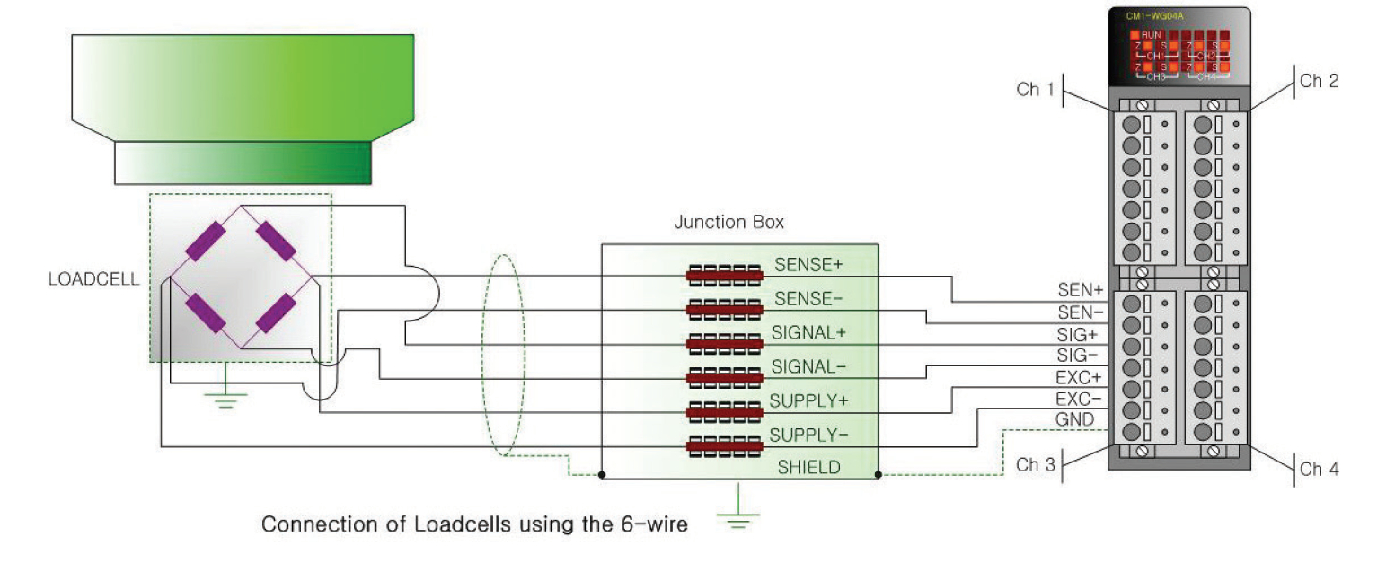 load cell junction box wiring diagram Download-3 Wire Load Cell Wiring Diagram Beautiful Stunning Load Cell Junction Box Wiring Diagram Pdf Gallery 12-t