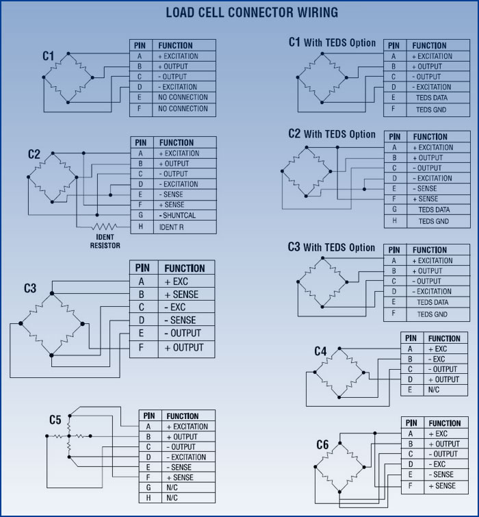 Load Cell Junction Box Wiring Diagram Pdf - Wiring Diagram ...