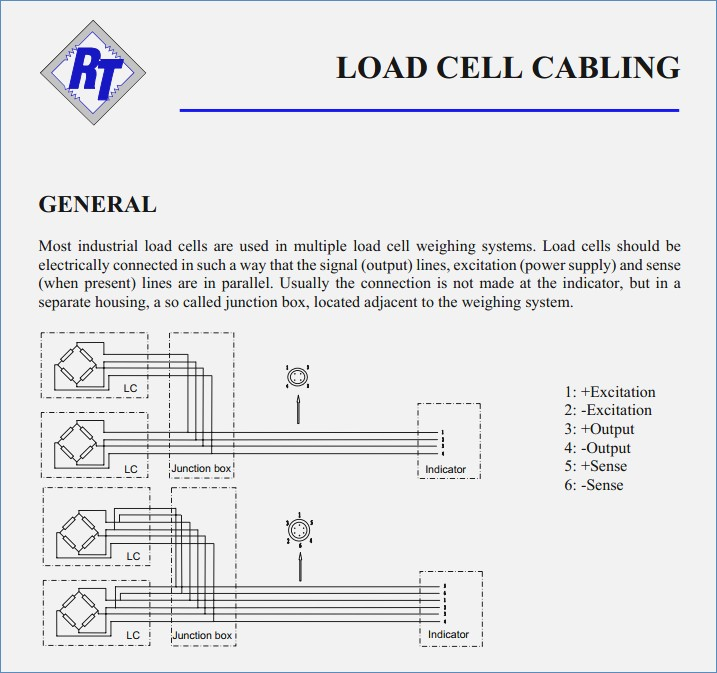 load cell junction box wiring diagram Collection-Load Cell Wiring Diagram Fresh Fine 4 Wire Load Cell Wiring Ohm Readings Gallery Electrical 16-g