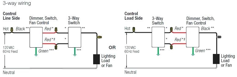 3 Way Switch Wiring Lutron Wiring Diagrams