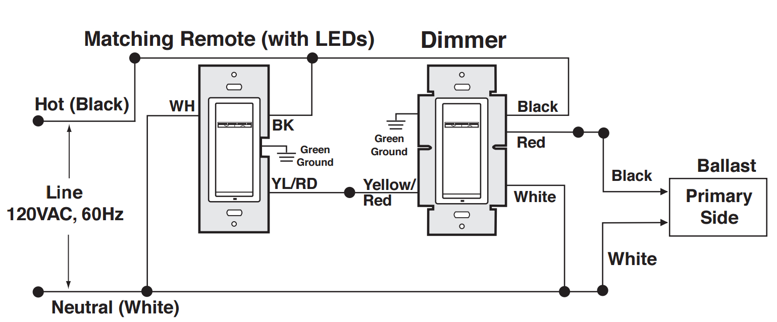 lutron 3 way dimmer switch wiring diagram Collection-Wiring Diagram For Dimmer  Switch Single Pole