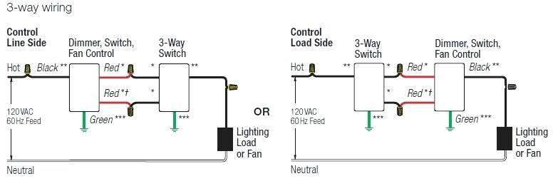 lutron caseta wiring diagram Download-Lutron Maestro 4 Way Dimmer Switch 4 Way Dimmer Wiring Diagram 19-j