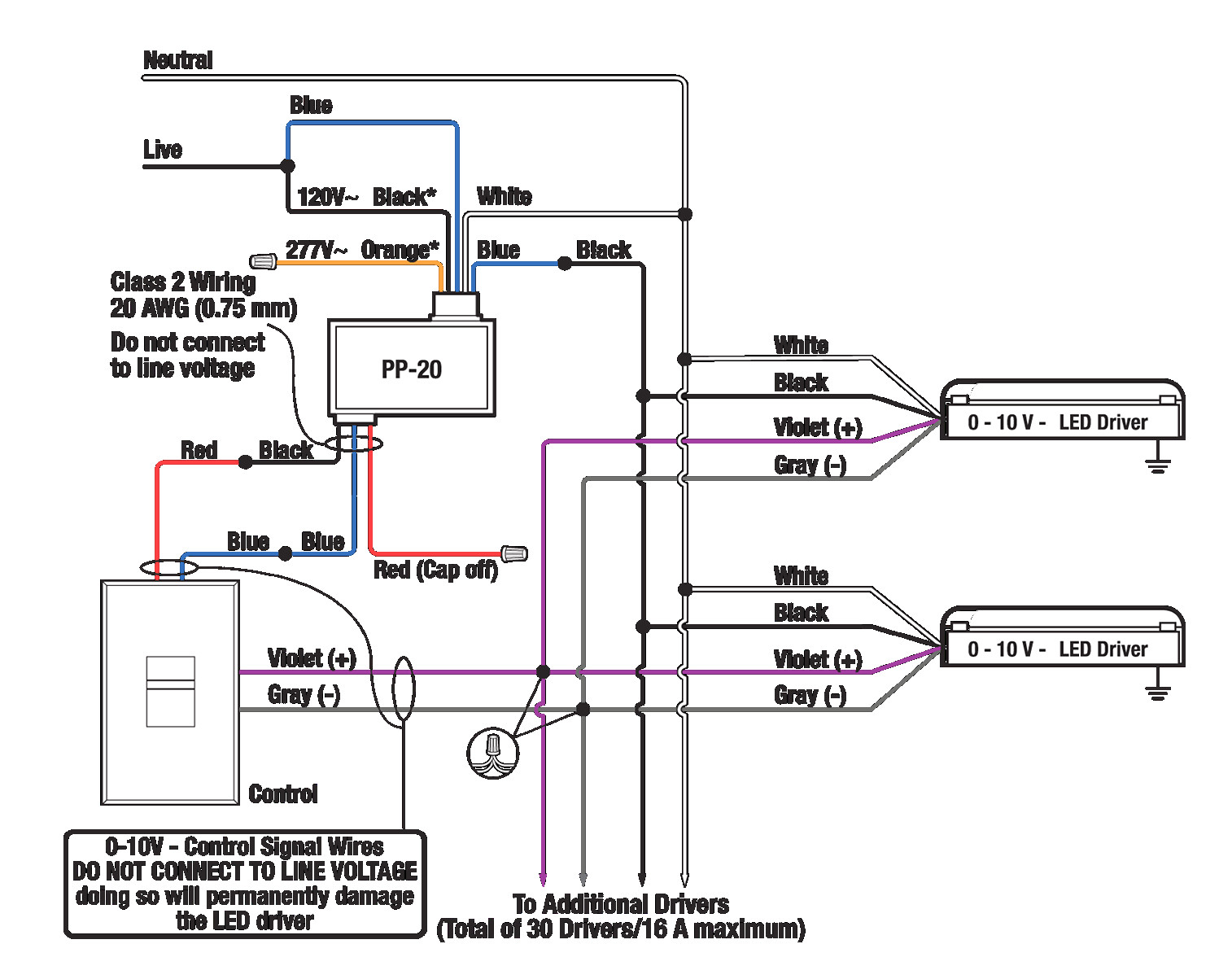 Lutron Eco Dimming Ballast Wiring Diagram | Index listing of wiring on advance mark 7 wiring diagram, compact fluorescent wiring diagram, advance transformer wiring diagram, 0-10v dimmer wiring diagram, plc wiring diagram, hydraulic elevator wiring diagram, hps wiring diagram, t8 led wiring diagram, light dimmer wiring diagram, capacitor wiring diagram, fog lamp wiring diagram, 0-10v dimming led diagram, cree led wiring diagram, thermal controller wiring diagram,