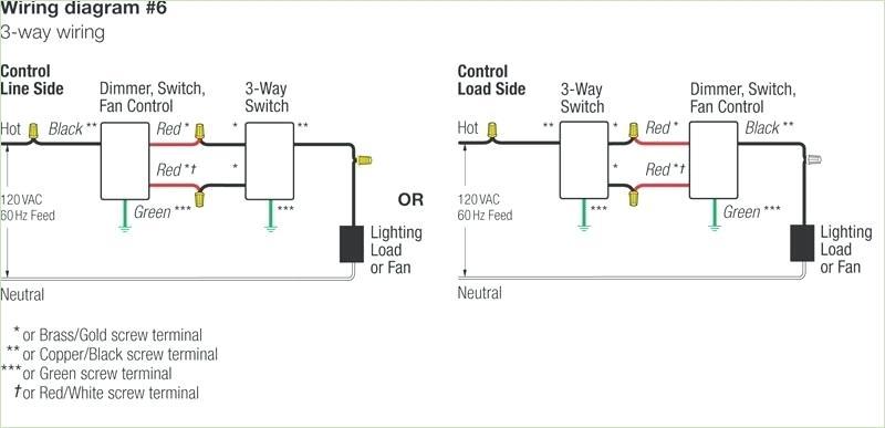 Lutron Occupancy Sensor Wiring Diagram Gallery Wiring