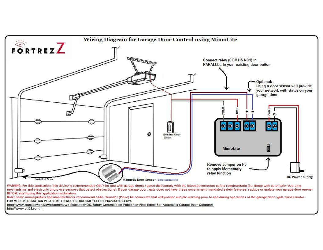 Wiring Diagram Pictures Detail: Name: magnetic door ...