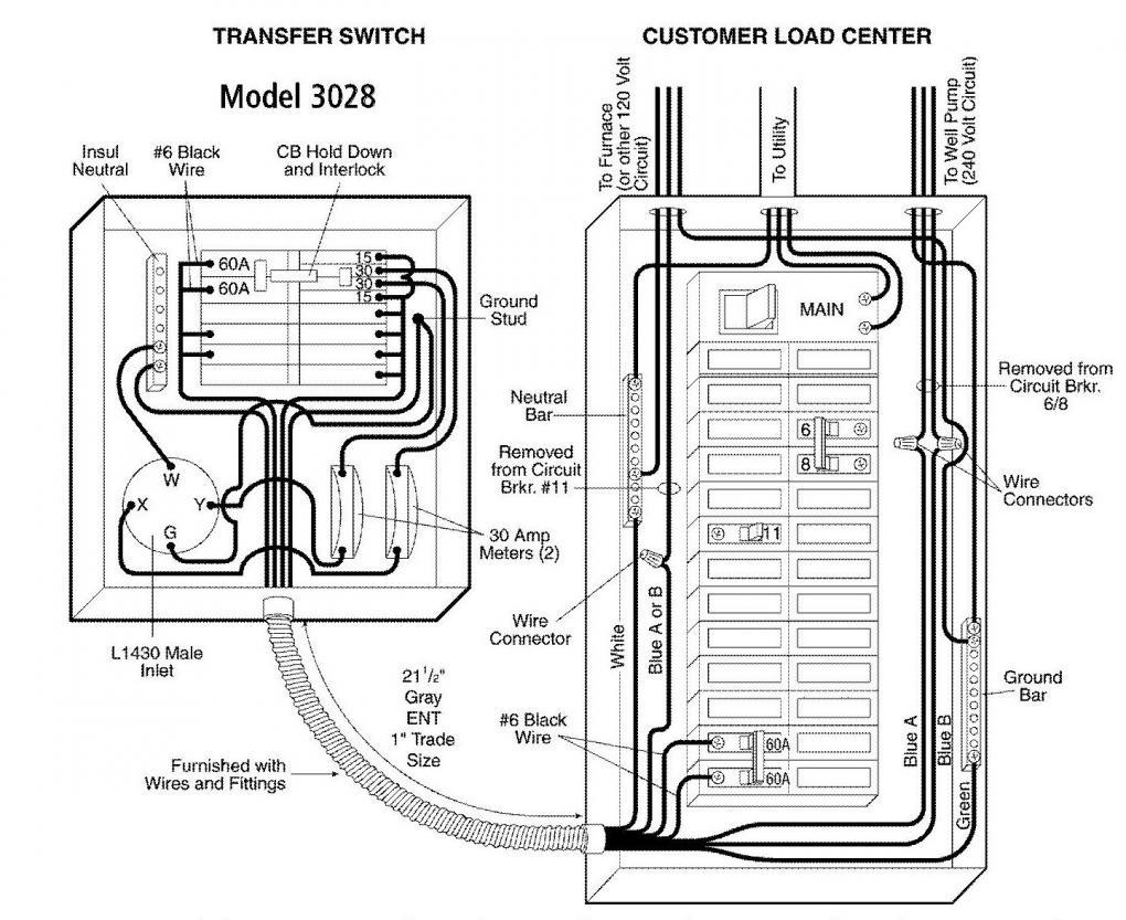 manual transfer switch wiring diagram Collection-Generac Transfer Switch Wiring Diag 13-i