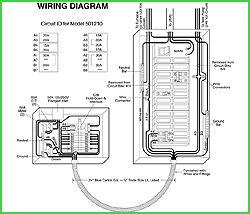 Manual Transfer Switch Wiring Diagram - Gentran Power Stay Indoor Manual Transfer Switch Wiring Diagram 20r