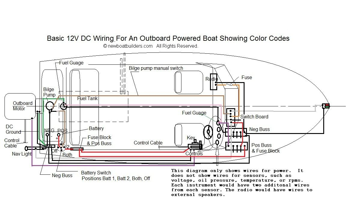 Marine Electrical Wiring Diagram Collection Sample Power Download Boat 5 G Images Detail Name