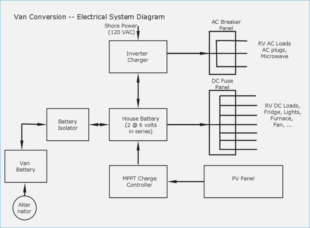 marine electrical wiring diagram Download-Wiring Diagram Od Rv Park – jmcdonaldfo · Electical System Dolgular Marine Electrical Wiring Diagram 11-l