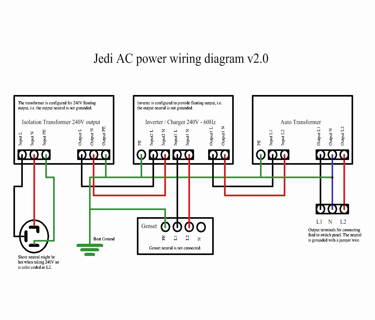 Inverter Generator Wiring Diagram Electrical Schematics Solar Disconnect Marine Power Diagrams U2022 Dc