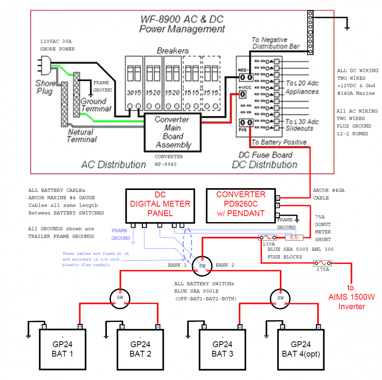 Marine inverter wiring diagram trusted wiring diagrams marine inverter charger wiring diagram sample wiring diagram sample solar panel wiring diagram marine inverter wiring diagram swarovskicordoba Image collections