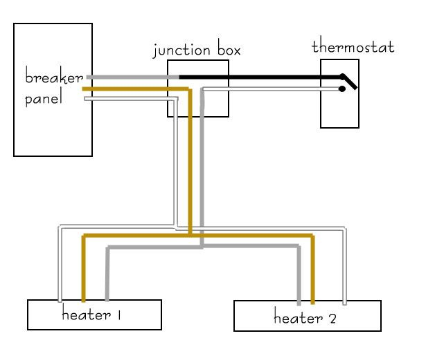 marley electric baseboard heater wiring diagram Collection-Baseboard Heater Thermostat · Electric Baseboard Heaters · Cabin · Cubicle · Cottage · Cottages · Related image 3-r