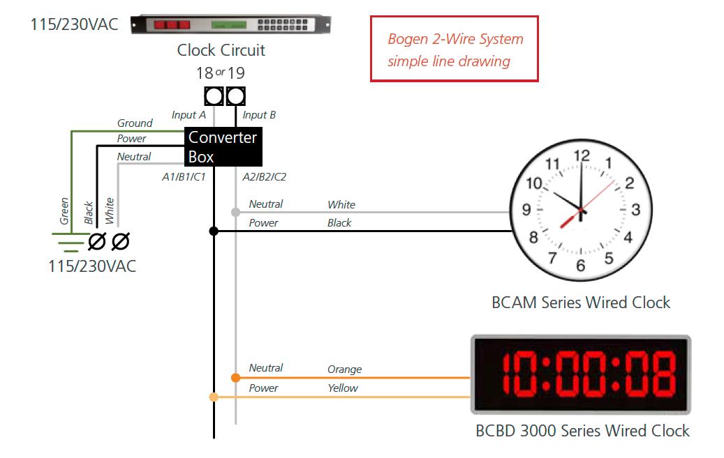 master clock system wiring diagram Download-Master Clock System Wiring Diagram Fresh Wonderful Wire Clock Ideas Electrical Circuit Diagram Ideas 14-d