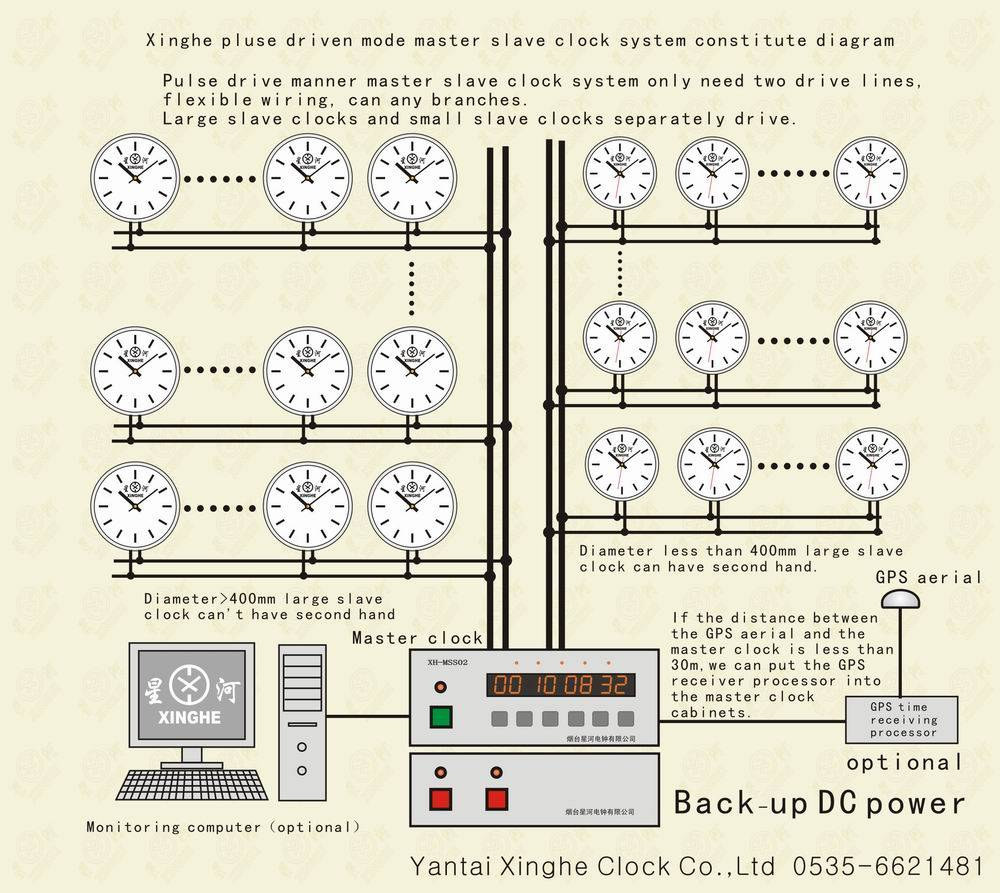 master clock system wiring diagram Collection-Master Clock System Wiring Diagram Lovely Lovely Simplex School Clock Wiring Diagram Ideas Electrical 19-s
