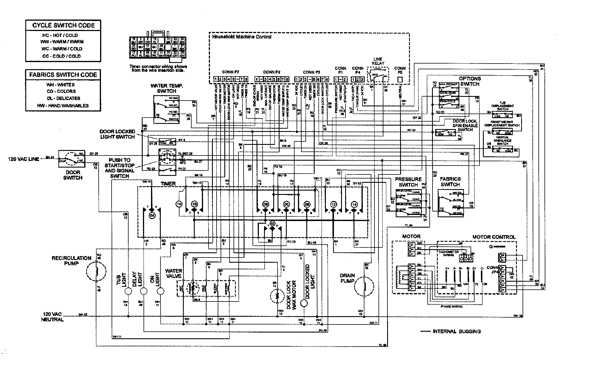 maytag washer wiring diagram Download-M 18-e