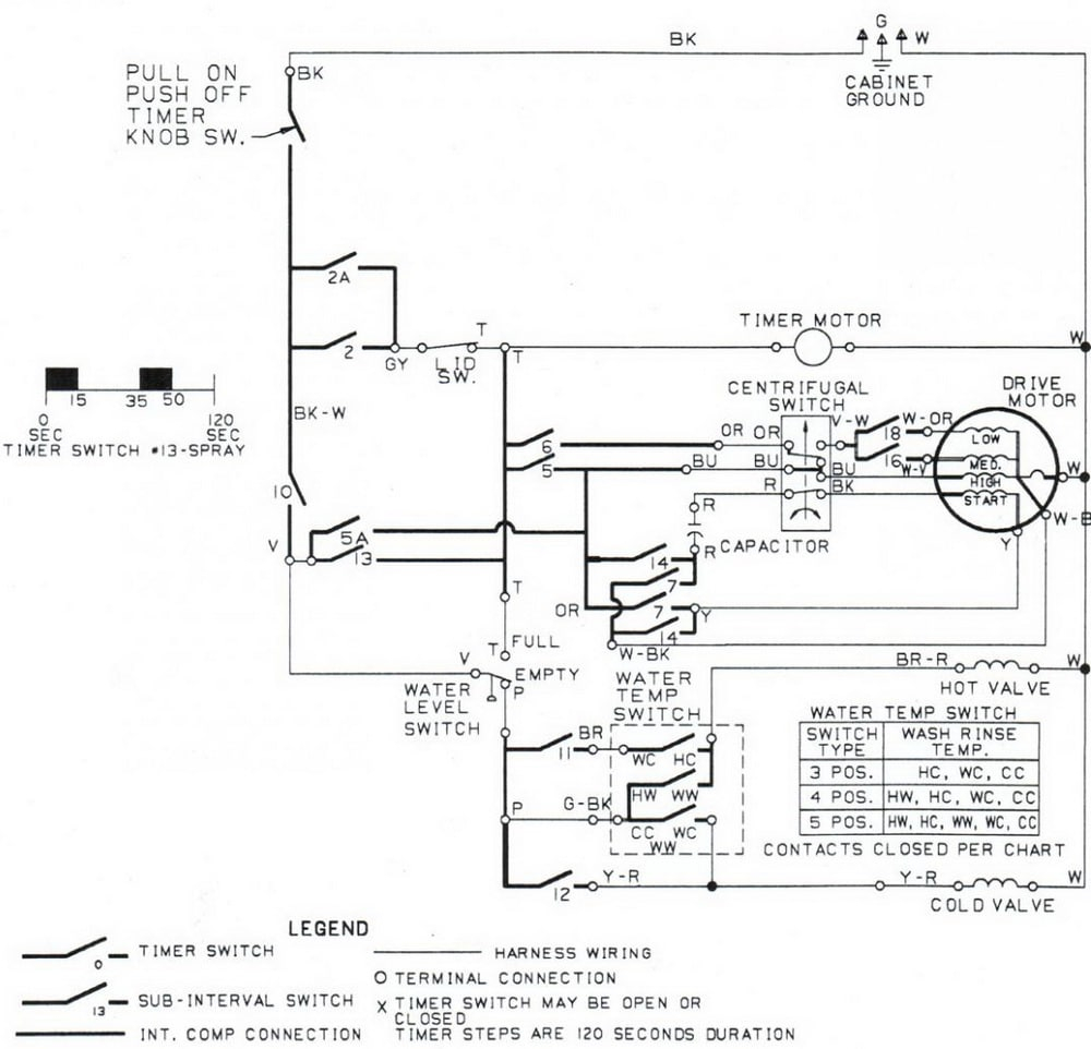 kitchenaid kgy877eq0 wiring diagram wiring diagram img Admiral Washing Machine Diagram