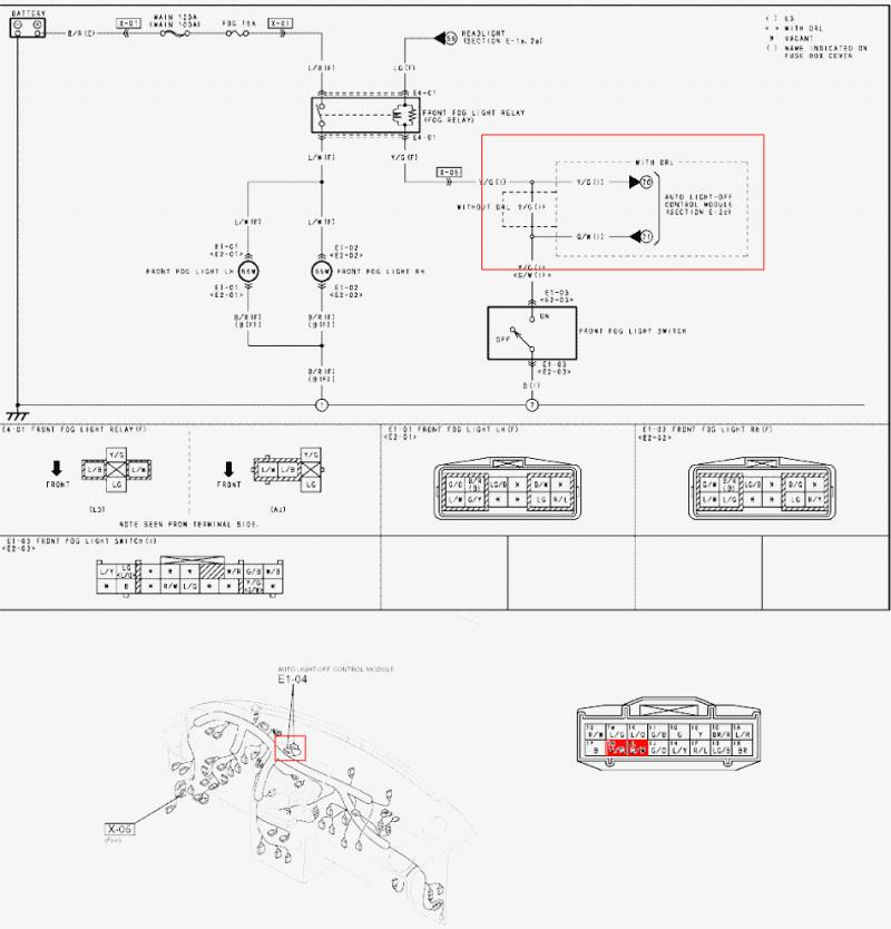Mazda wiring diagram for free