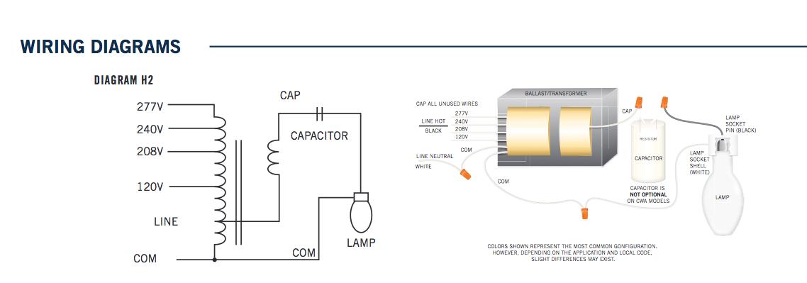 Metal Halide Ballast Wiring Diagram Collection | Wiring Diagram Sample
