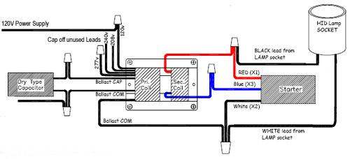 metal halide ballast wiring diagram collection