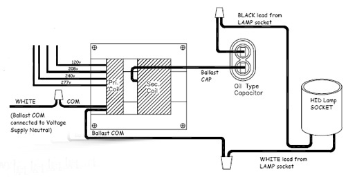 Metal Halide Ballast Wiring Diagram - Probe Start Metal Halide Ballast Wiring Diagram 5o