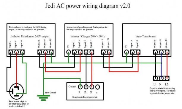 micron control transformer wiring diagram Download-Newest Hammond Transformer Wiring Diagram 480 Input 240 120 Output Rh Kenhurst Me Control Transformer 14-q