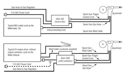 Miller Foot Pedal Wiring Diagram Sample