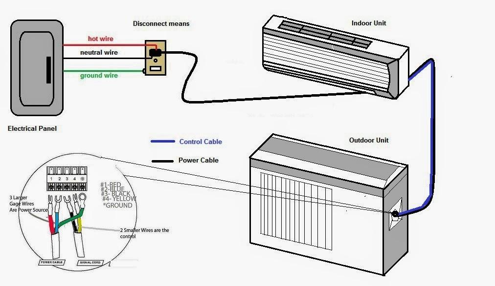 mini split wiring diagram Collection-Mitsubishi Branch Box Wiring Installation Lovely Renosoon Cctv Seremban 51 Best Mitsubishi Branch Box 13-q