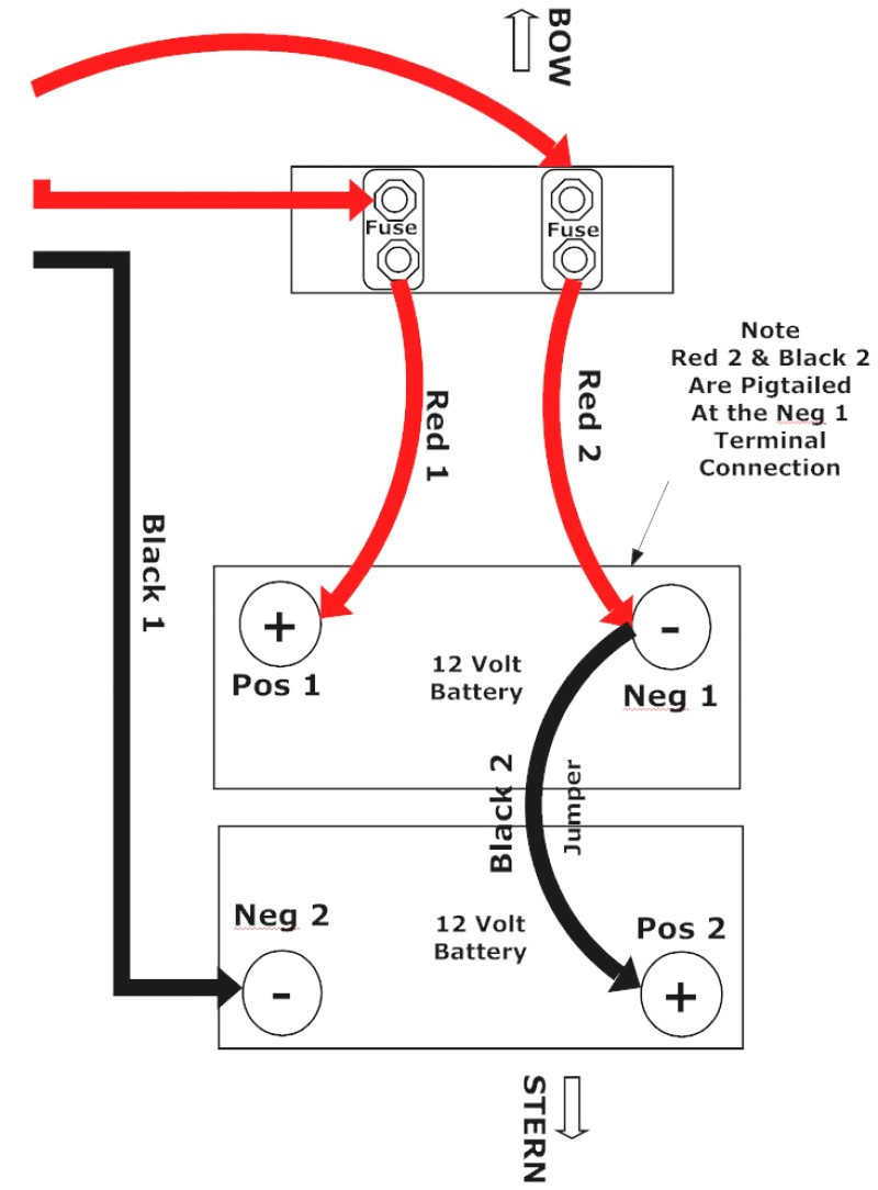 28 36 Volt Trolling Motor Battery Diagram