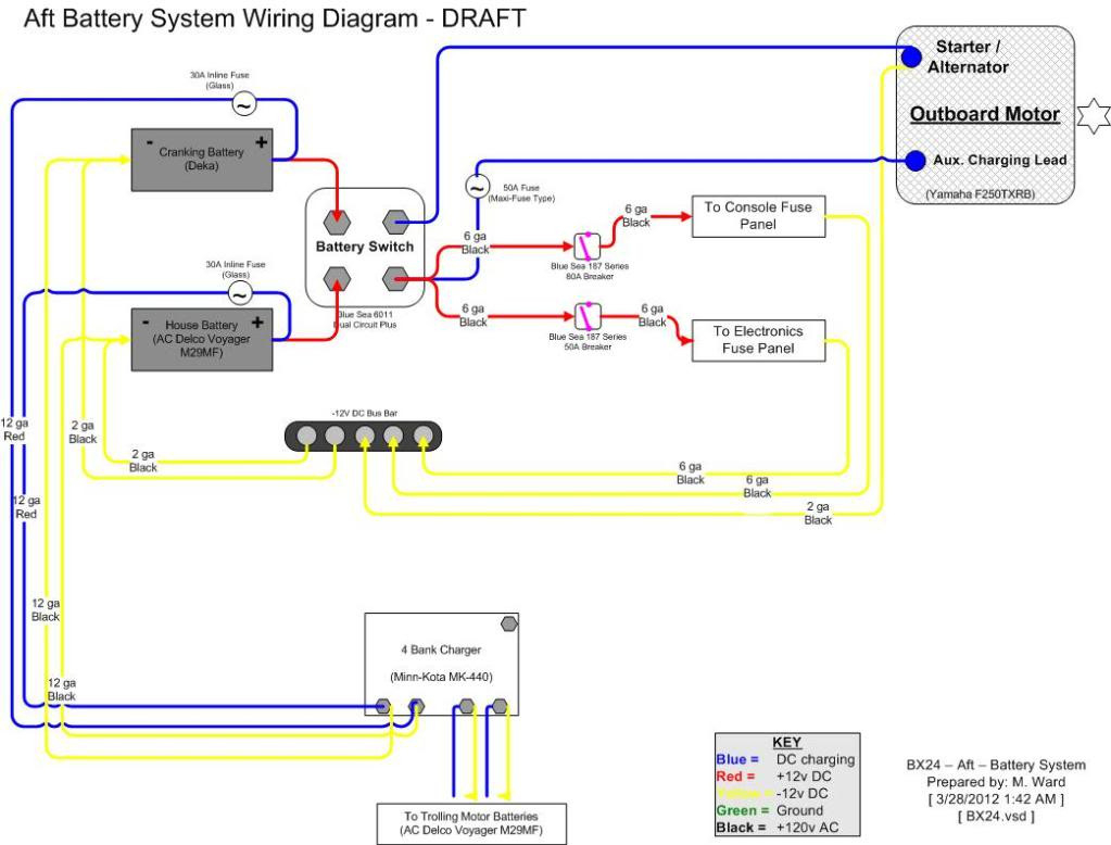 Nest 3rd Generation Wiring Diagram Gallery