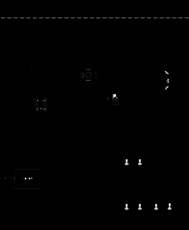 Minn Kota Riptide Wiring Diagram Gallery