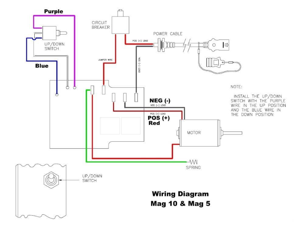 Minn Kota Wiring Diagram Sample | Wiring Diagram Sample Circuit Breaker For Trolling Motor Wiring Diagram on