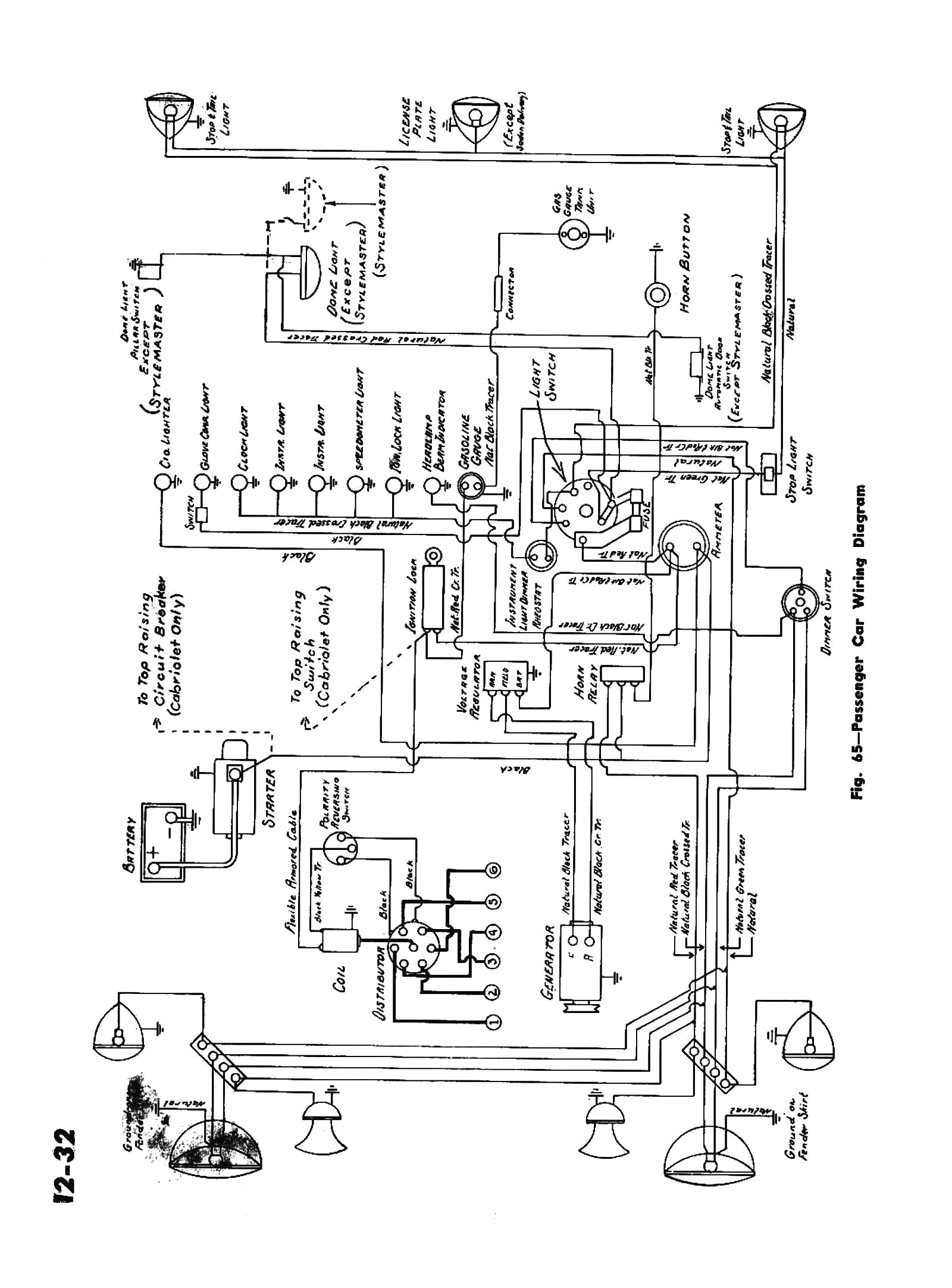 Fabulous Mito 02 Wiring Diagram Download Wiring Diagram Sample Wiring Cloud Hisonuggs Outletorg