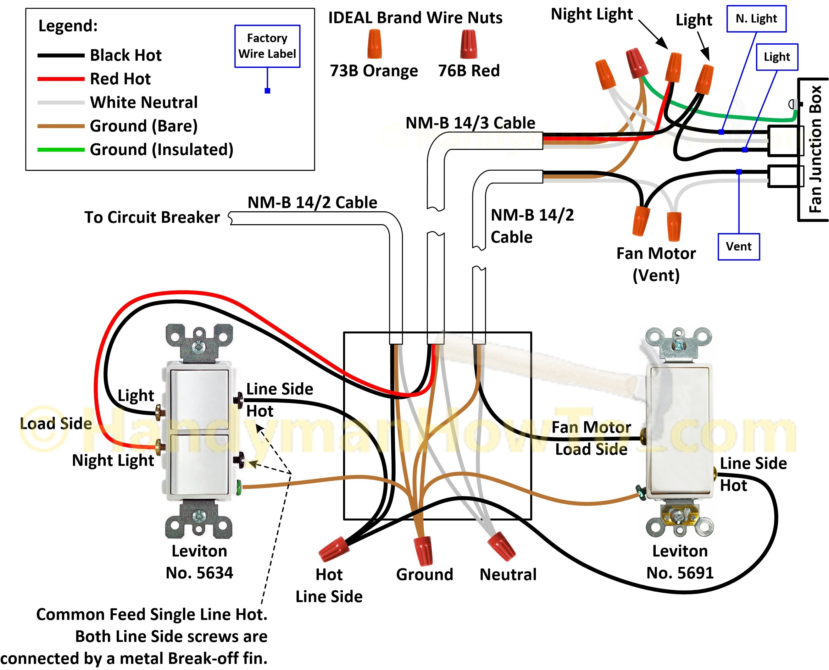Mobile Home Light Switch Wiring Diagram Gallery | Wiring Diagram Sample