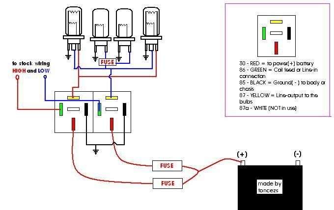 motorcycle headlight wiring diagram download wiring diagram sample rh faceitsalon com motorcycle headlights wiring diagrams harley motorcycle headlight switch wiring diagram