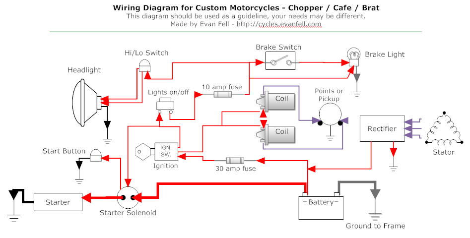 motorcycle headlight wiring diagram Collection-Simple Motorcycle Wiring Diagram for Choppers and Cafe Racers – Evan Fell Motorcycle Works 5-d